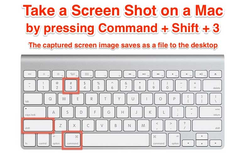 Take Screenshot Mac keystroke