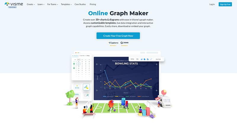 Visme Graph Maker
